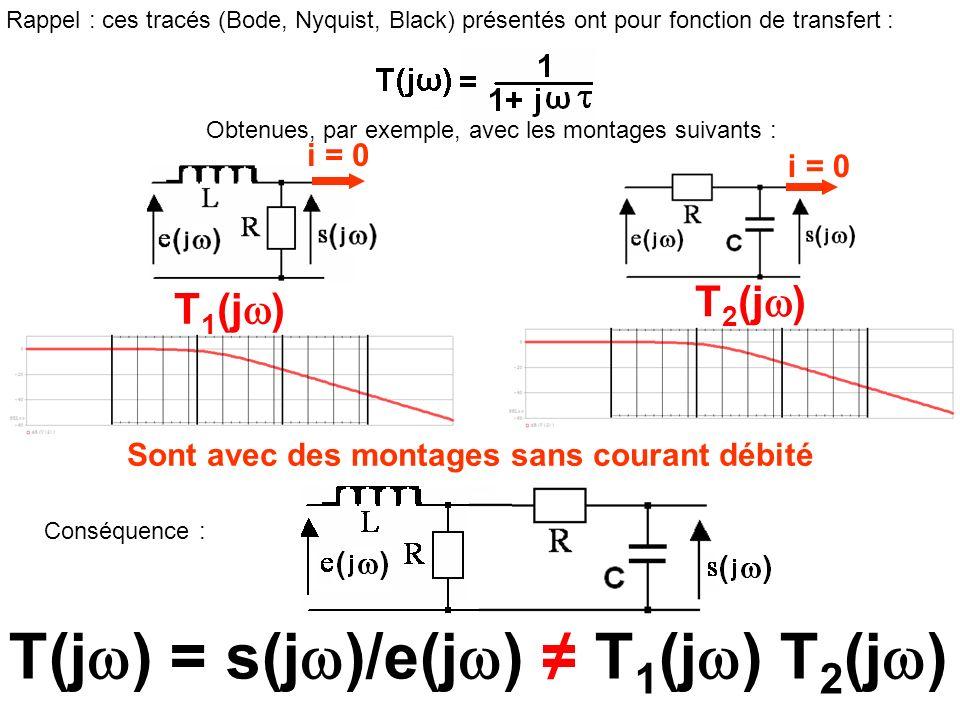 Rappel : ces tracés (Bode, Nyquist, Black) présentés ont pour fonction de transfert : Obtenues, par exemple, avec les montages suivants : Sont avec de