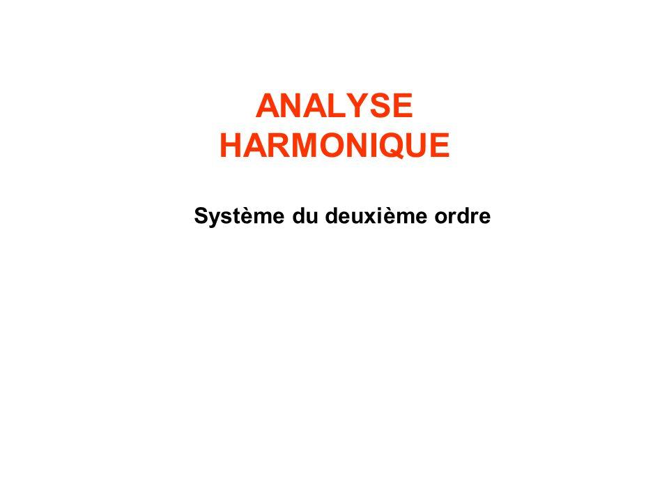 Système du deuxième ordre ANALYSE HARMONIQUE