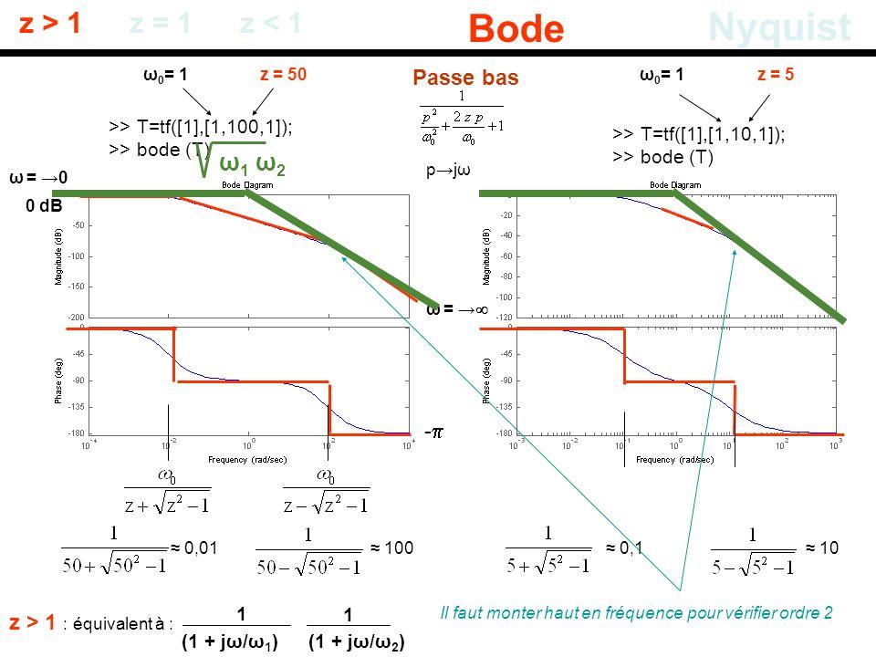 z > 1 Bode Nyquist z = 1z < 1 Passe bas 0,01 100 >> T=tf([1],[1,100,1]); >> bode (T) >> T=tf([1],[1,10,1]); >> bode (T) ω 0 = 1z = 50ω 0 = 1z = 5 0,1