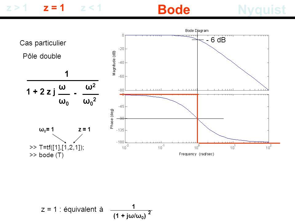 1 + 2 z j ω0ω0 ω - ω02ω02 ω2ω2 z > 1 BodeNyquist z = 1z < 1 >> T=tf([1],[1,2,1]); >> bode (T) Cas particulier Pôle double - 6 dB ω 0 = 1z = 1 (1 + jω/