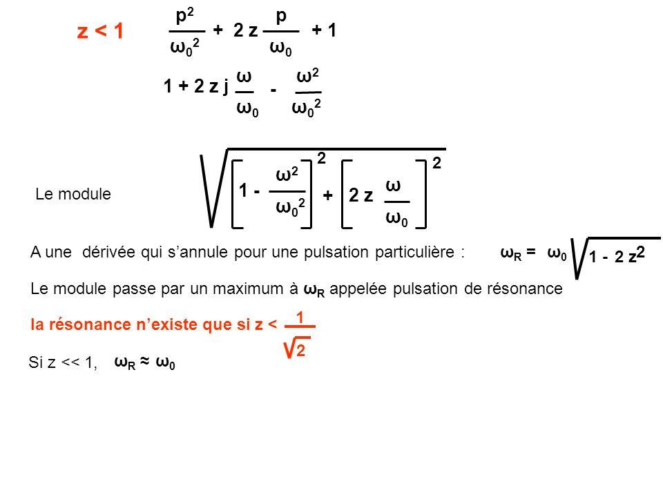 1 + 2 z j ω0ω0 ω - ω02ω02 ω2ω2 z < 1 2 z ω0ω0 p + ω02ω02 p2p2 + 1 + 1 - ω02ω02 ω2ω2 2 z ω0ω0 ω 2 2 Le module Le module passe par un maximum à ω R appe