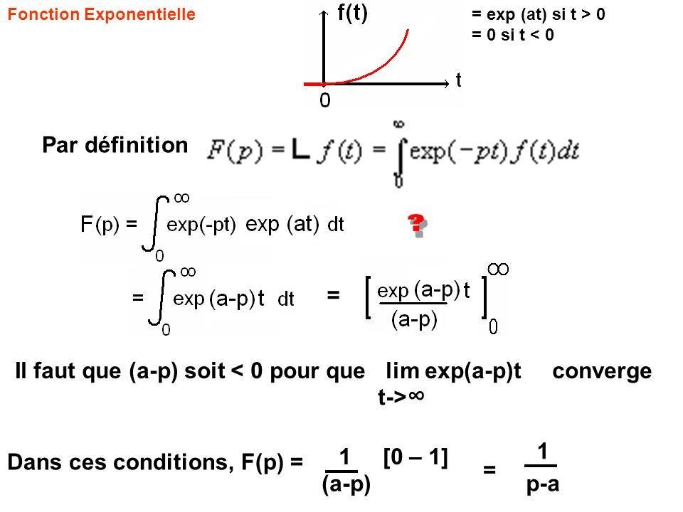 Fonction Exponentielle= exp (at) si t > 0 = 0 si t < 0 1 [0 – 1] 1 p-a = Par définition = Il faut que (a-p) soit < 0 pour que lim exp(a-p)t converge t