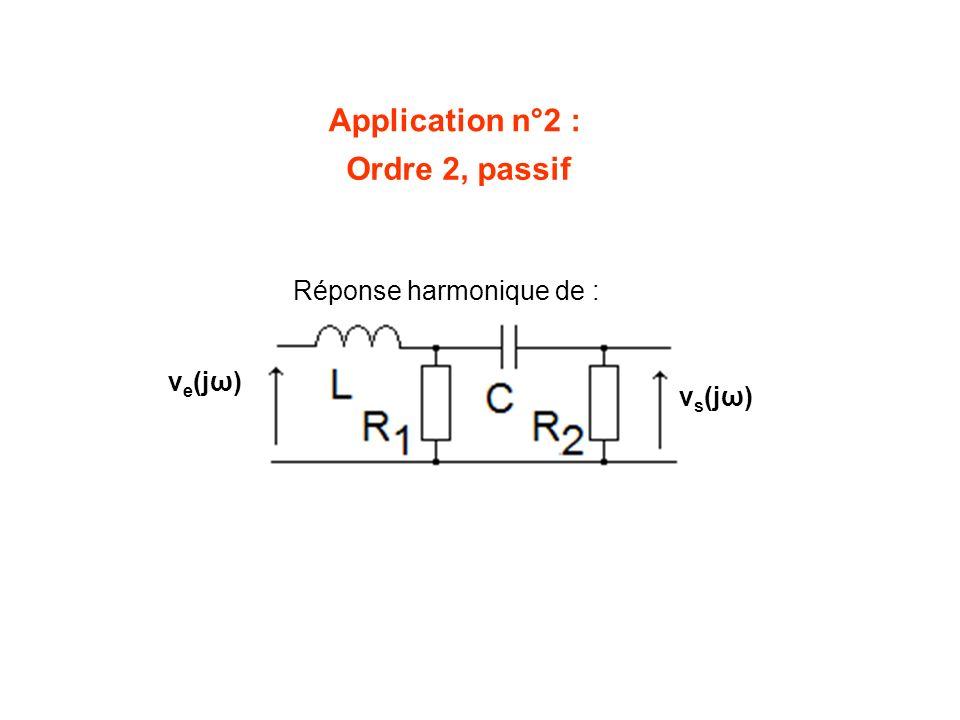 v s (jω) v e (jω) Réponse harmonique de : Application n°2 : Ordre 2, passif
