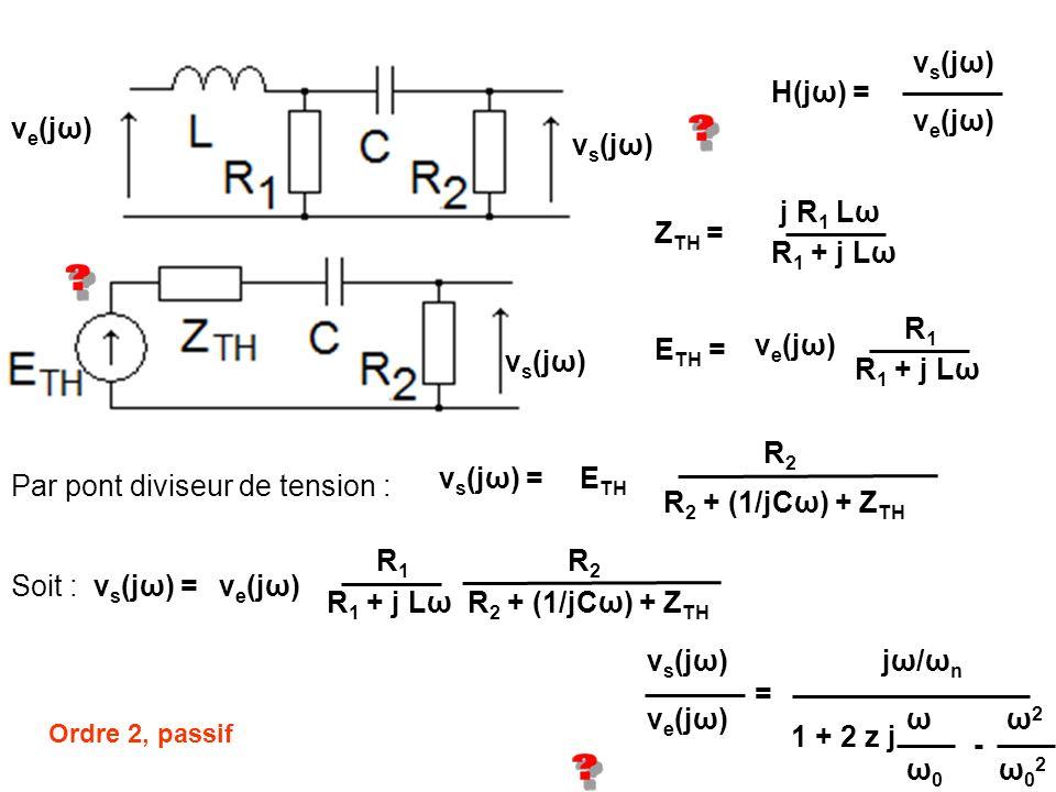 H(jω) = v s (jω) v e (jω) v s (jω) v e (jω) Z TH = j R 1 Lω R 1 + j Lω v s (jω) E TH = R1R1 R 1 + j Lω v e (jω) Par pont diviseur de tension : v s (jω