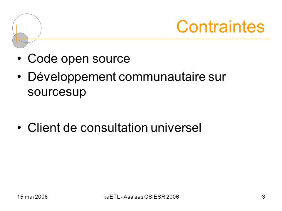 15 mai 2006kaETL - Assises CSIESR 20063 Contraintes Code open source Développement communautaire sur sourcesup Client de consultation universel