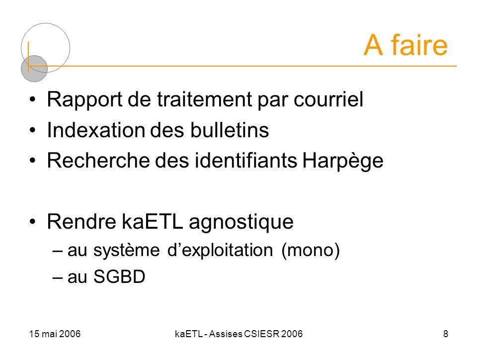 15 mai 2006kaETL - Assises CSIESR 20068 A faire Rapport de traitement par courriel Indexation des bulletins Recherche des identifiants Harpège Rendre kaETL agnostique –au système dexploitation (mono) –au SGBD
