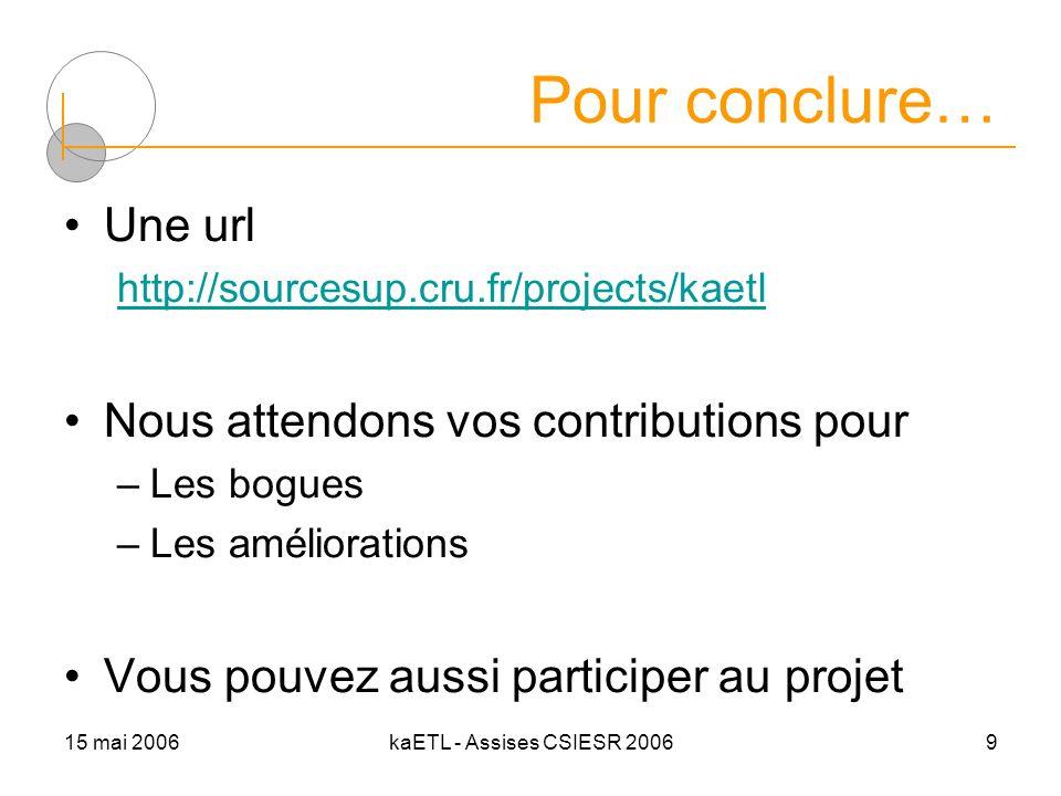 15 mai 2006kaETL - Assises CSIESR 20069 Pour conclure… Une url http://sourcesup.cru.fr/projects/kaetl Nous attendons vos contributions pour –Les bogues –Les améliorations Vous pouvez aussi participer au projet