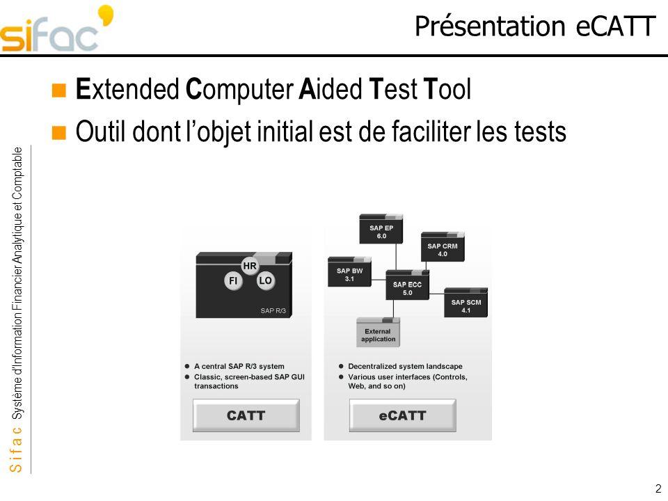 S i f a c Système dInformation Financier Analytique et Comptable Sifac 3 eCATT pour les autorisations On peut « détourner » la fonction première deCATT (les tests) pour automatiser la création de rôles par exemple Cette présentation nest pas une formation complète à eCATT, elle se focalise sur les manipulations nécessaires pour les autorisations Sifac