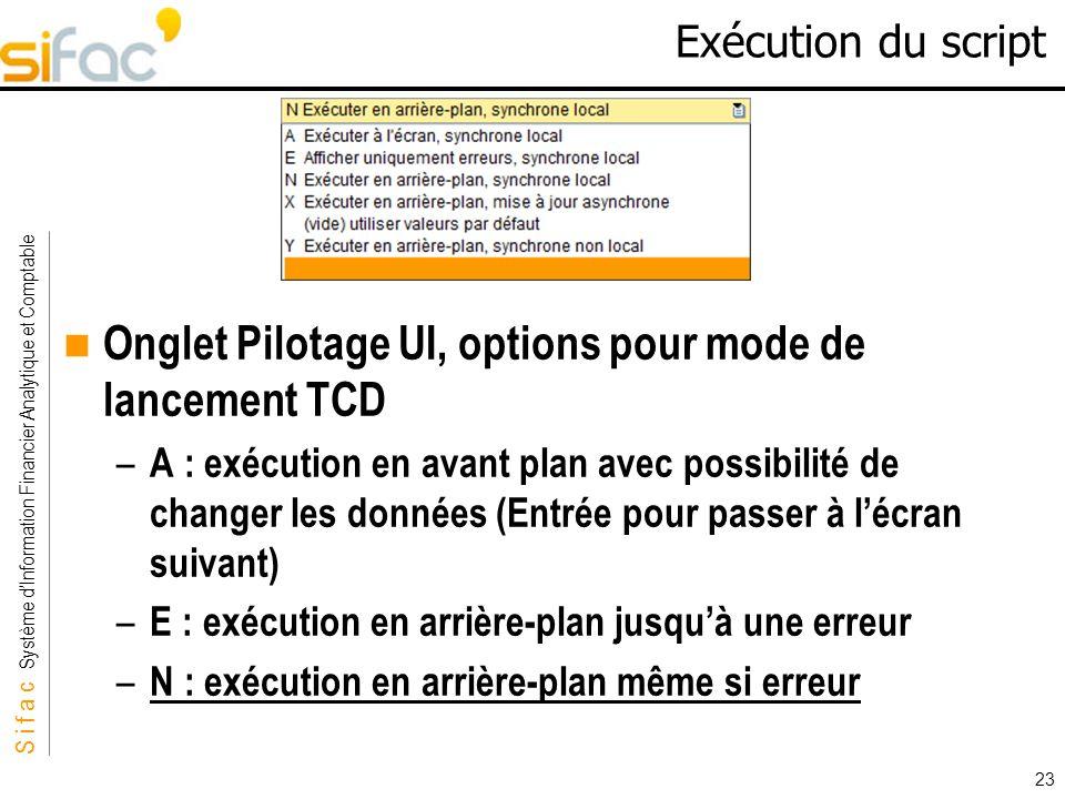S i f a c Système dInformation Financier Analytique et Comptable Sifac 23 Exécution du script Onglet Pilotage UI, options pour mode de lancement TCD –