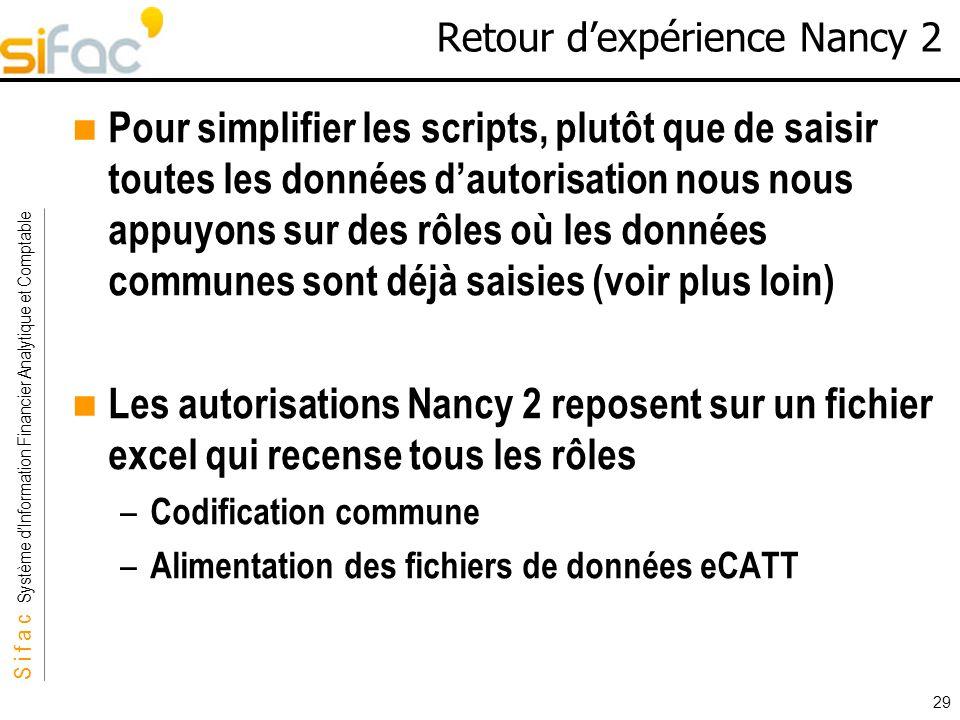 S i f a c Système dInformation Financier Analytique et Comptable Sifac 29 Retour dexpérience Nancy 2 Pour simplifier les scripts, plutôt que de saisir