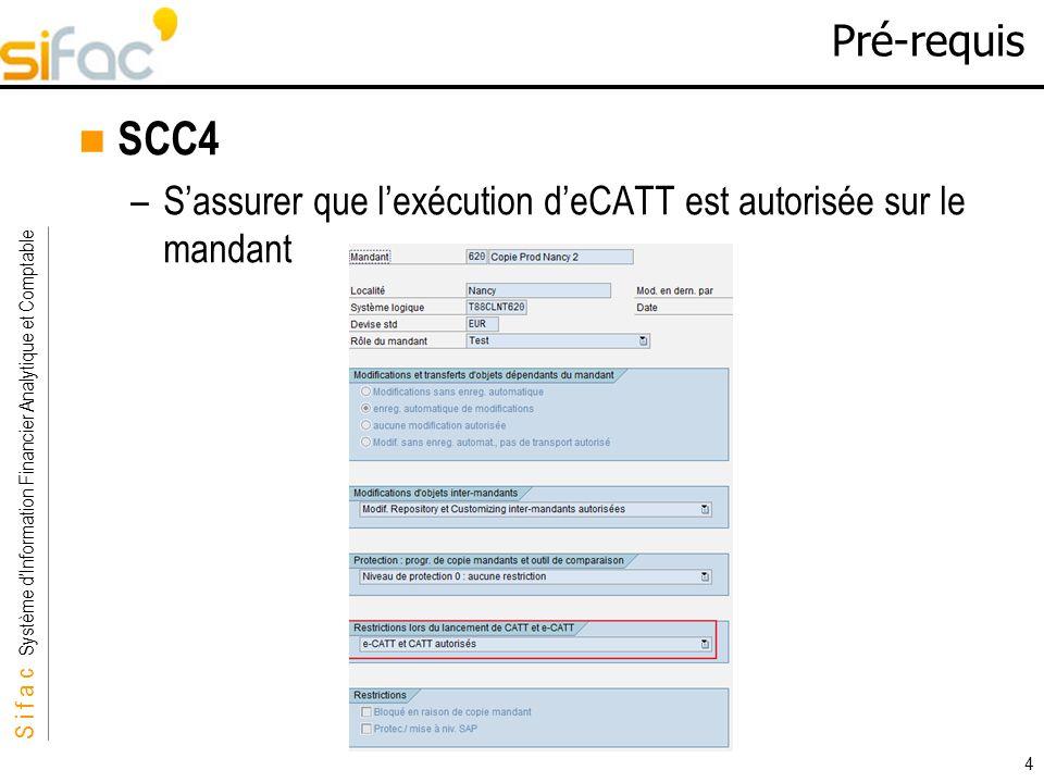 S i f a c Système dInformation Financier Analytique et Comptable Sifac 5 Etapes de création dun projet eCATT Création du script Création du jeu de données Exécution dun script avec un jeu de données