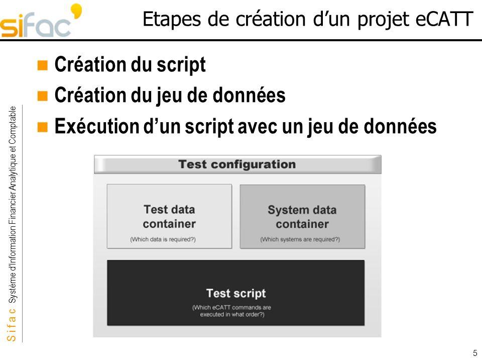 S i f a c Système dInformation Financier Analytique et Comptable Sifac 16 Création configuration de test La seconde étape consiste à créer un modèle dans lequel les données du jeu de test pourront être saisies (sous Excel)