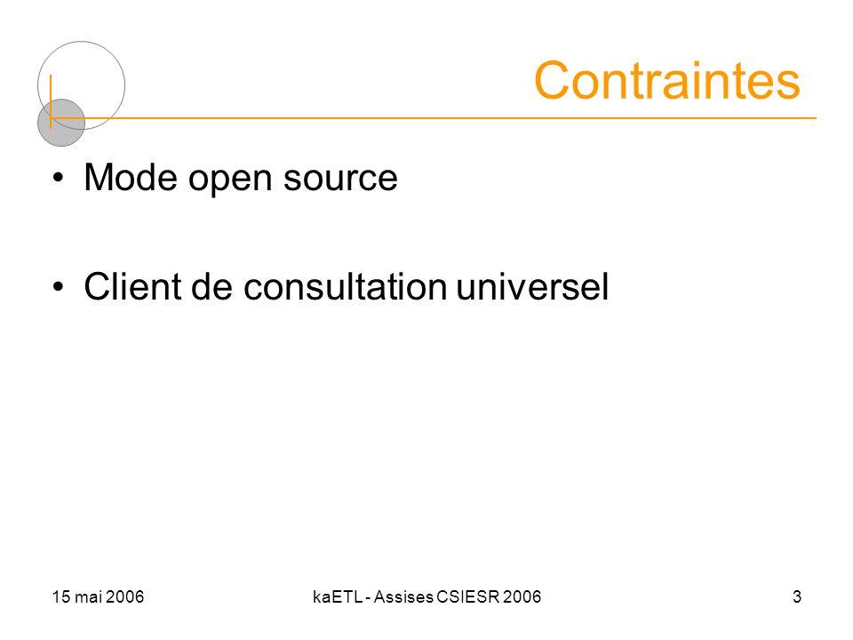 15 mai 2006kaETL - Assises CSIESR 20064 Archivage XML Système de fichier –Sur disque dur –Sur CD rom