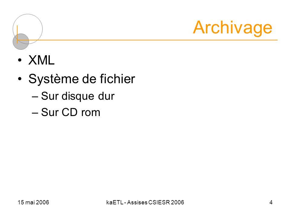 15 mai 2006kaETL - Assises CSIESR 20065 Stockage XML Demo