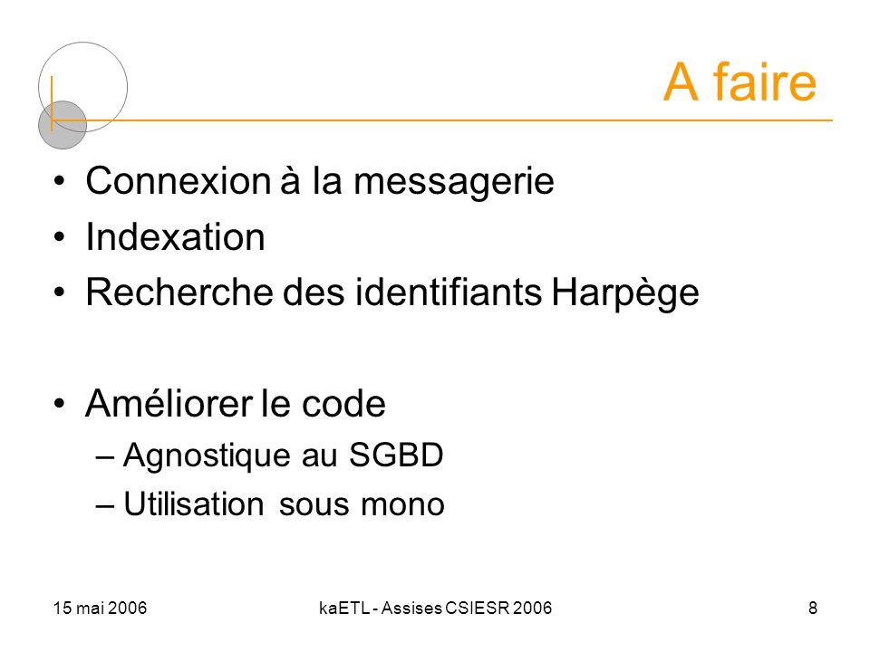 15 mai 2006kaETL - Assises CSIESR 20068 A faire Connexion à la messagerie Indexation Recherche des identifiants Harpège Améliorer le code –Agnostique