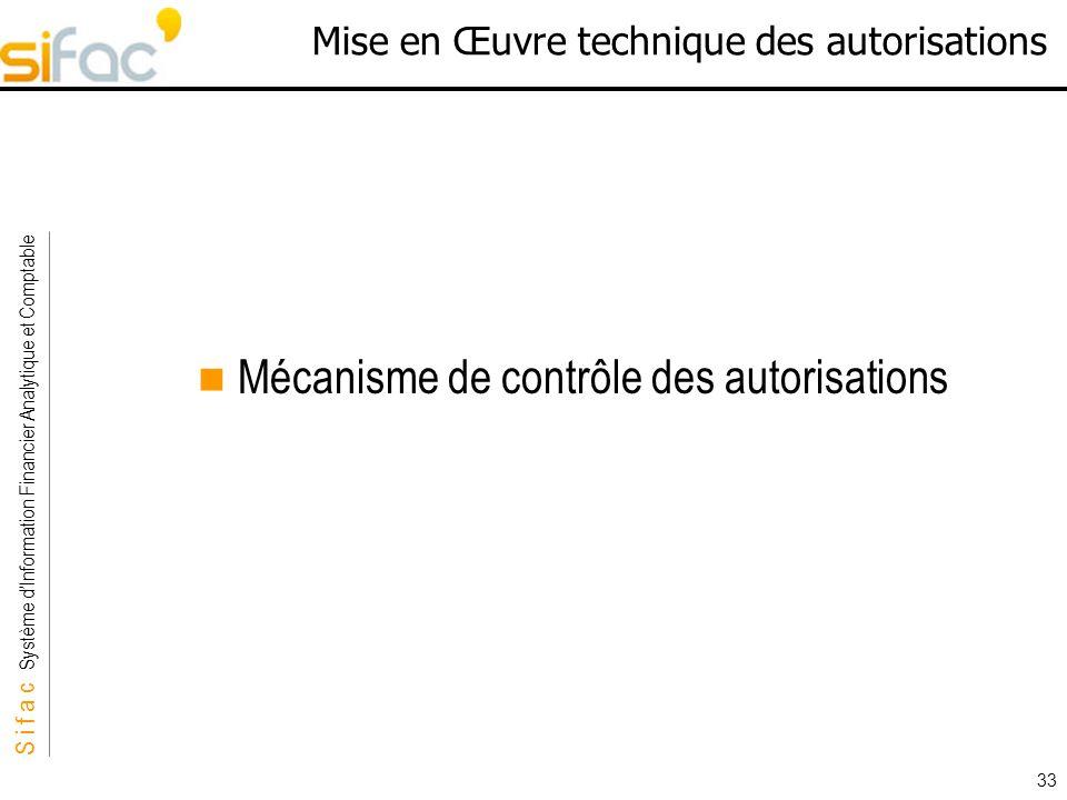 S i f a c Système dInformation Financier Analytique et Comptable Sifac 33 Mise en Œuvre technique des autorisations Mécanisme de contrôle des autorisa