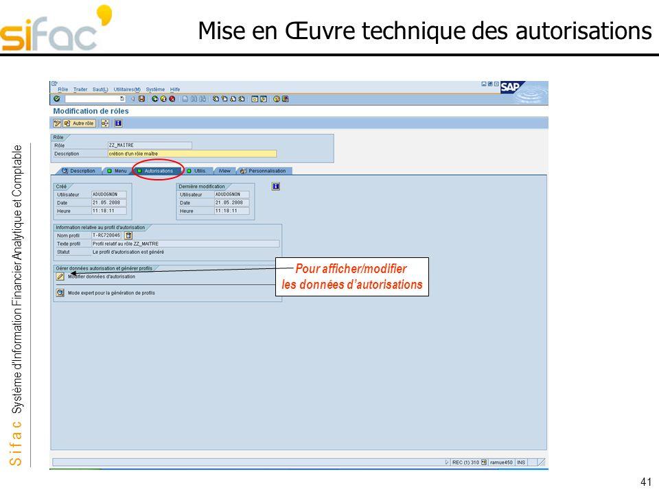 S i f a c Système dInformation Financier Analytique et Comptable Sifac 41 Mise en Œuvre technique des autorisations Pour afficher/modifier les données