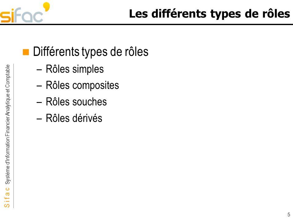 S i f a c Système dInformation Financier Analytique et Comptable Sifac 5 Les différents types de rôles Différents types de rôles –Rôles simples –Rôles