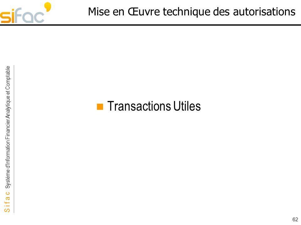 S i f a c Système dInformation Financier Analytique et Comptable Sifac 62 Mise en Œuvre technique des autorisations Transactions Utiles