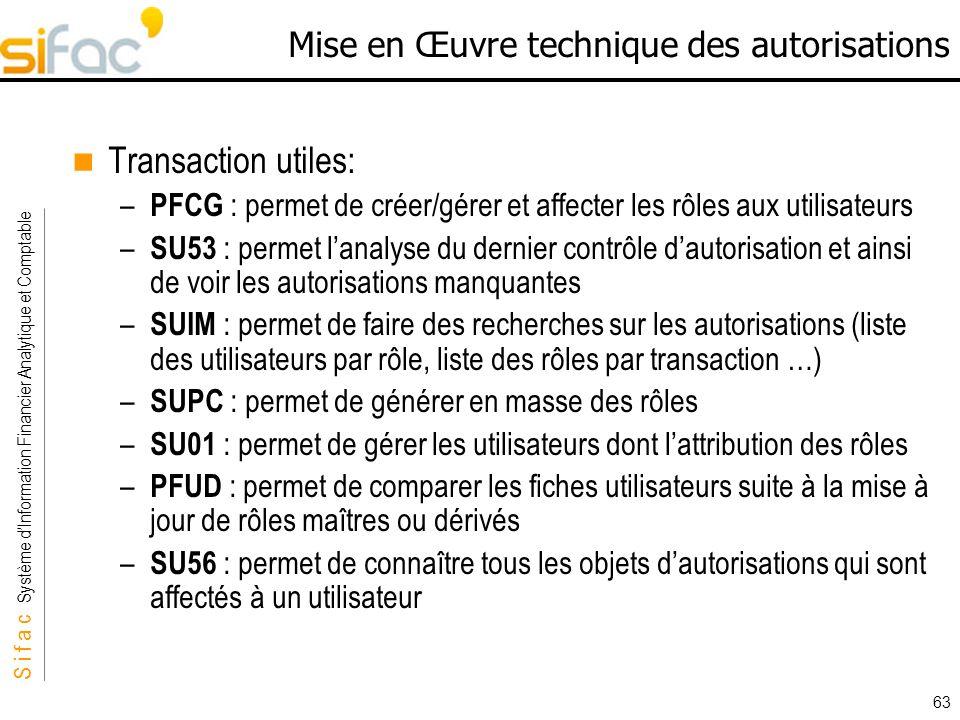 S i f a c Système dInformation Financier Analytique et Comptable Sifac 63 Mise en Œuvre technique des autorisations Transaction utiles: – PFCG : perme