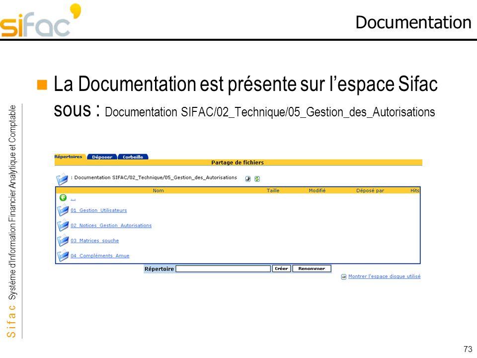 S i f a c Système dInformation Financier Analytique et Comptable Sifac 73 Documentation La Documentation est présente sur lespace Sifac sous : Documen