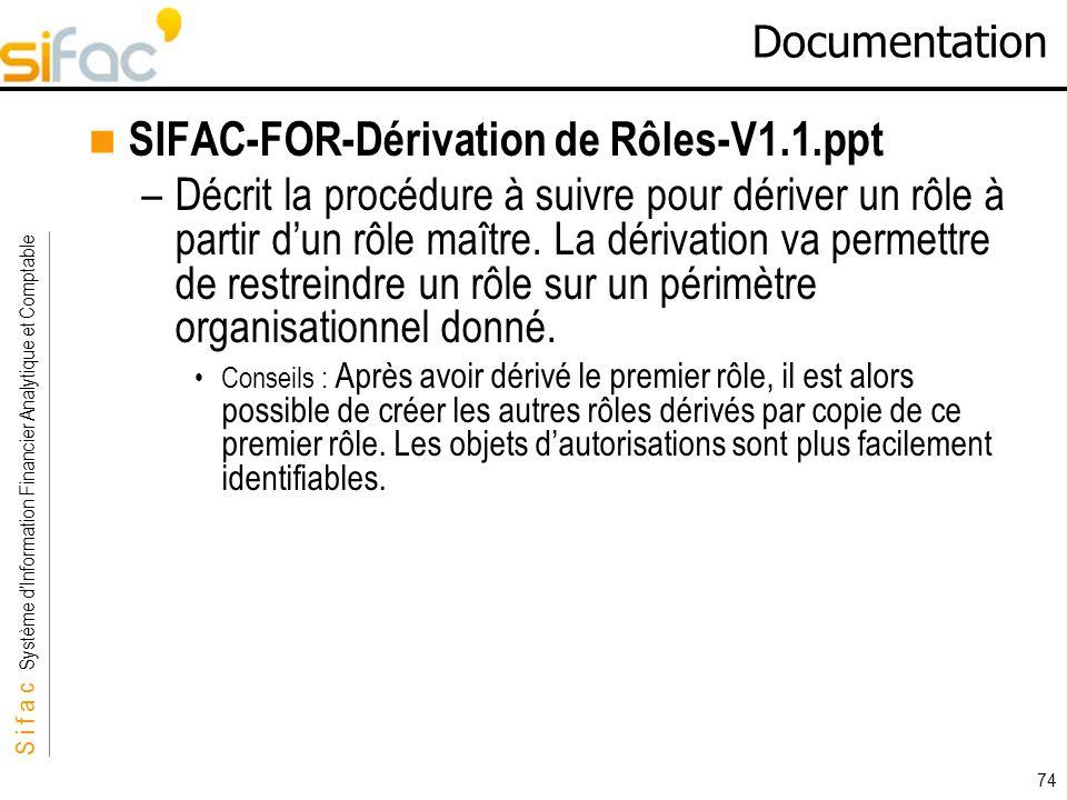 S i f a c Système dInformation Financier Analytique et Comptable Sifac 74 Documentation SIFAC-FOR-Dérivation de Rôles-V1.1.ppt –Décrit la procédure à