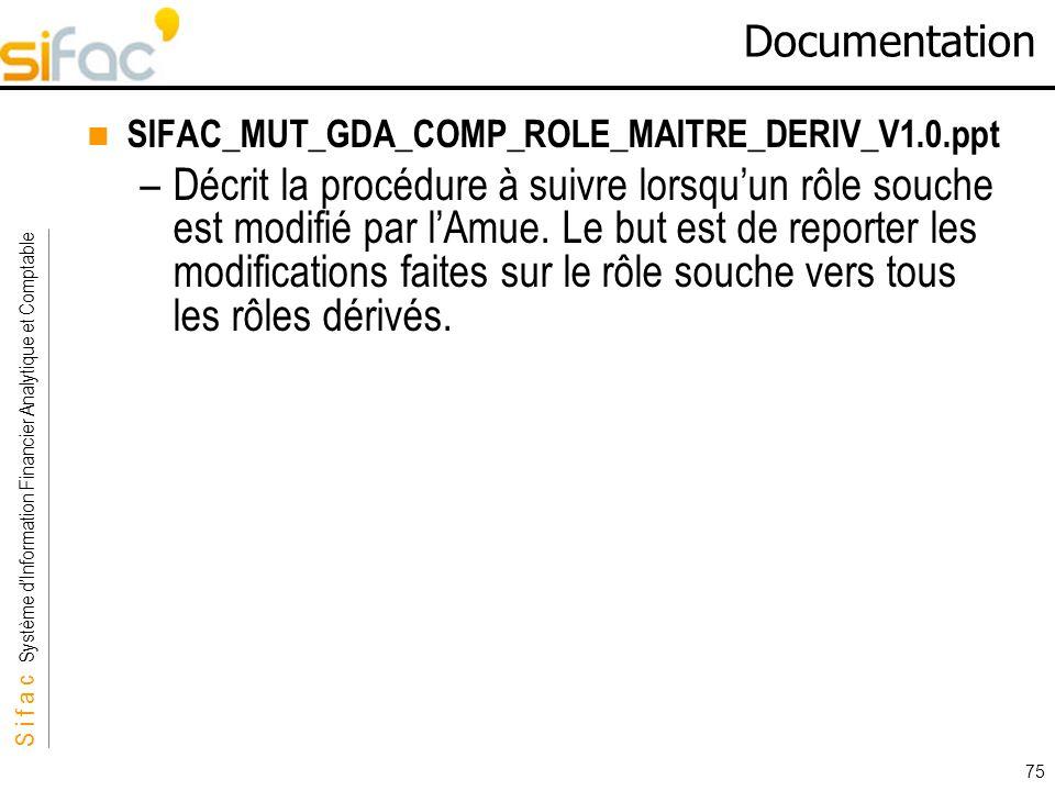 S i f a c Système dInformation Financier Analytique et Comptable Sifac 75 Documentation SIFAC_MUT_GDA_COMP_ROLE_MAITRE_DERIV_V1.0.ppt –Décrit la procé