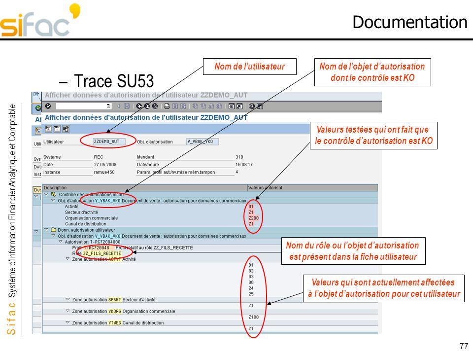 S i f a c Système dInformation Financier Analytique et Comptable Sifac 77 Documentation –Trace SU53 Nom de lobjet dautorisation dont le contrôle est K