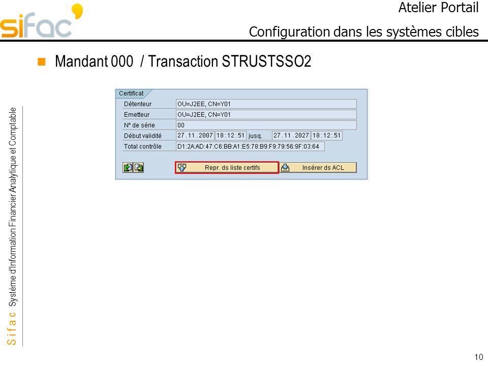 S i f a c Système dInformation Financier Analytique et Comptable Sifac 10 Atelier Portail Configuration dans les systèmes cibles Mandant 000 / Transaction STRUSTSSO2