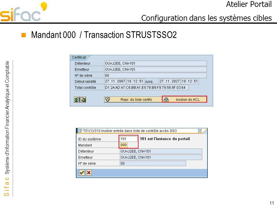 S i f a c Système dInformation Financier Analytique et Comptable Sifac 11 Atelier Portail Configuration dans les systèmes cibles Mandant 000 / Transaction STRUSTSSO2
