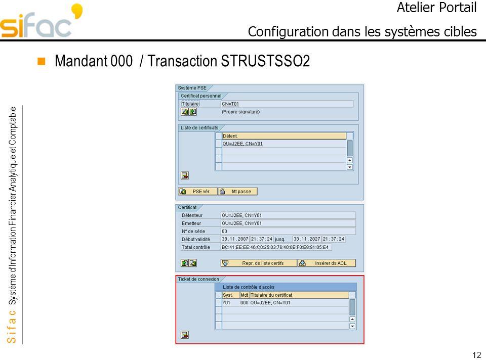 S i f a c Système dInformation Financier Analytique et Comptable Sifac 12 Atelier Portail Configuration dans les systèmes cibles Mandant 000 / Transaction STRUSTSSO2