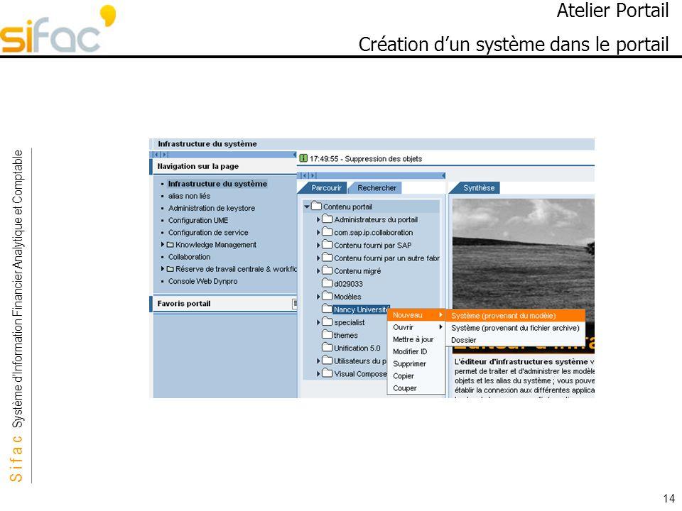 S i f a c Système dInformation Financier Analytique et Comptable Sifac 14 Atelier Portail Création dun système dans le portail