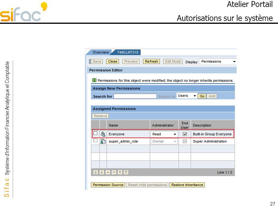S i f a c Système dInformation Financier Analytique et Comptable Sifac 27 Atelier Portail Autorisations sur le système