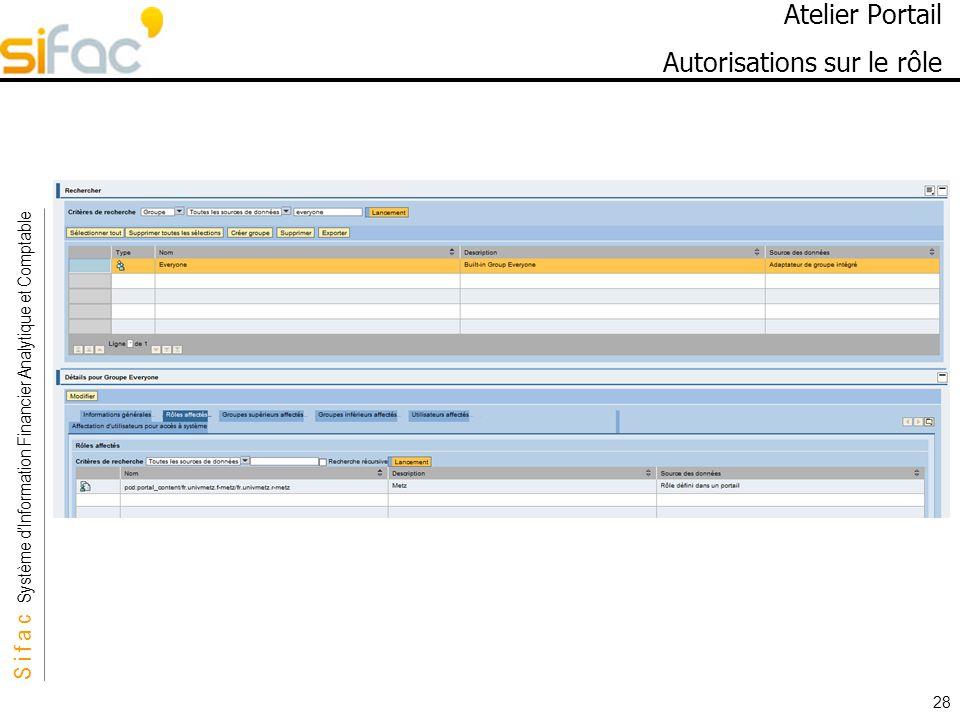S i f a c Système dInformation Financier Analytique et Comptable Sifac 28 Atelier Portail Autorisations sur le rôle