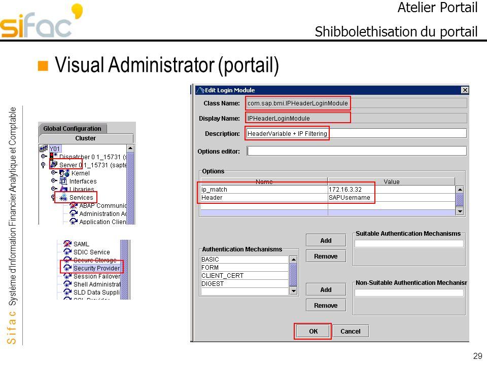 S i f a c Système dInformation Financier Analytique et Comptable Sifac 29 Atelier Portail Shibbolethisation du portail Visual Administrator (portail)