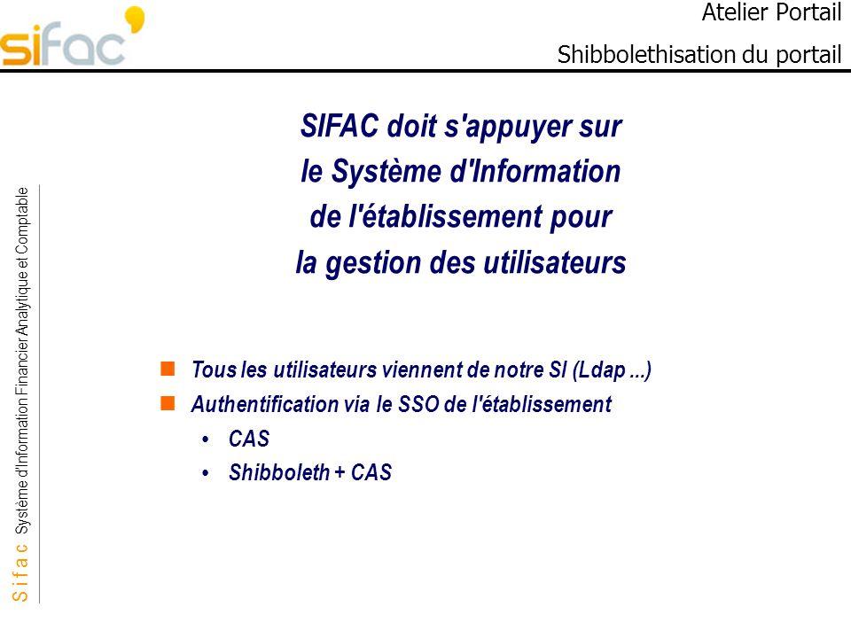 S i f a c Système dInformation Financier Analytique et Comptable Sifac SIFAC doit s'appuyer sur le Système d'Information de l'établissement pour la ge