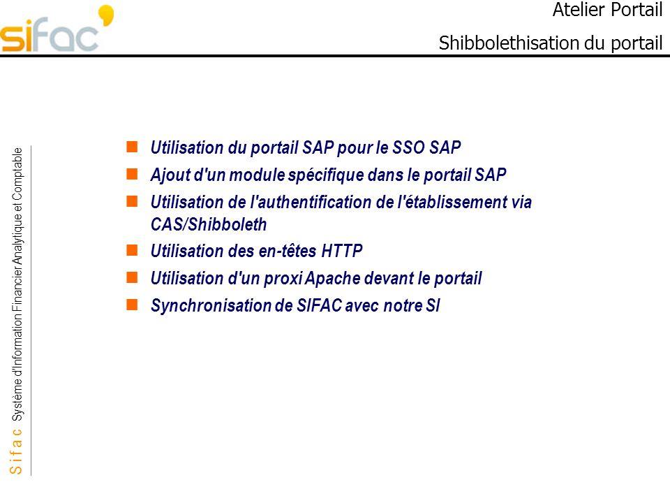 S i f a c Système dInformation Financier Analytique et Comptable Sifac Utilisation du portail SAP pour le SSO SAP Ajout d'un module spécifique dans le