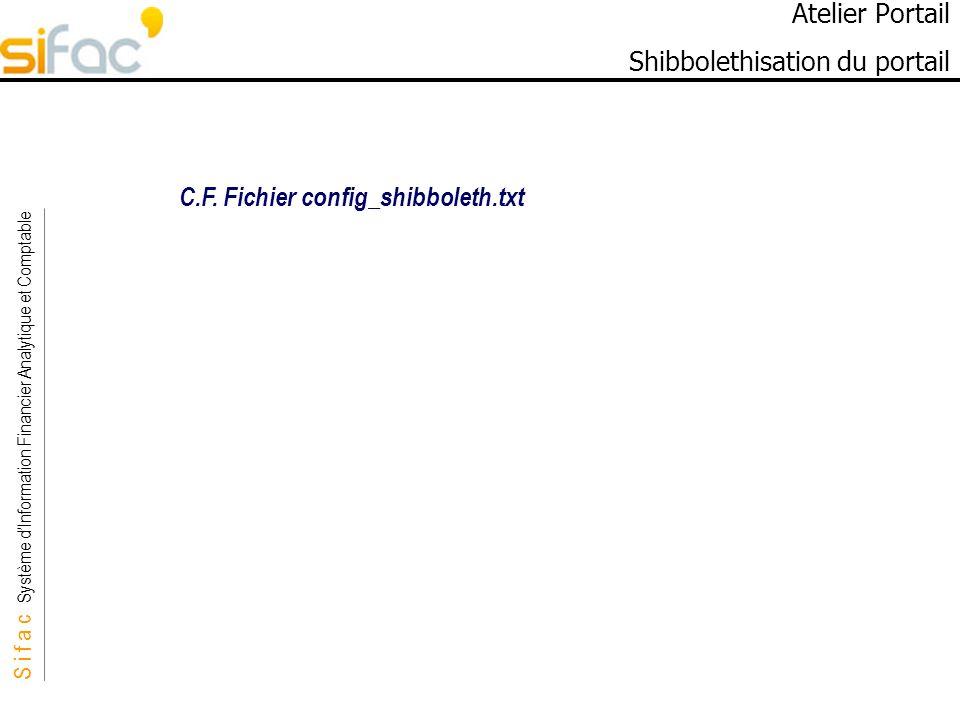 S i f a c Système dInformation Financier Analytique et Comptable Sifac C.F. Fichier config_shibboleth.txt Atelier Portail Shibbolethisation du portail