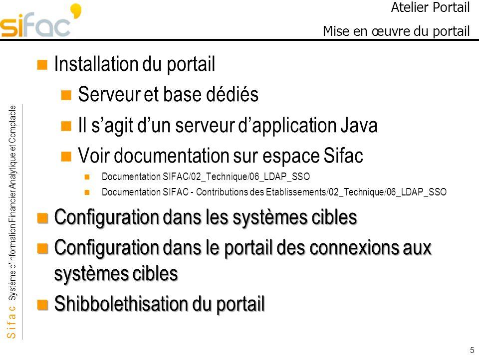 S i f a c Système dInformation Financier Analytique et Comptable Sifac 5 Atelier Portail Mise en œuvre du portail Installation du portail Serveur et base dédiés Il sagit dun serveur dapplication Java Voir documentation sur espace Sifac Documentation SIFAC/02_Technique/06_LDAP_SSO Documentation SIFAC - Contributions des Etablissements/02_Technique/06_LDAP_SSO Configuration dans les systèmes cibles Configuration dans les systèmes cibles Configuration dans le portail des connexions aux systèmes cibles Configuration dans le portail des connexions aux systèmes cibles Shibbolethisation du portail Shibbolethisation du portail