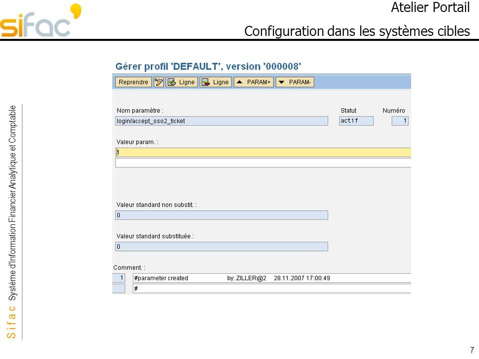 S i f a c Système dInformation Financier Analytique et Comptable Sifac 7 Atelier Portail Configuration dans les systèmes cibles
