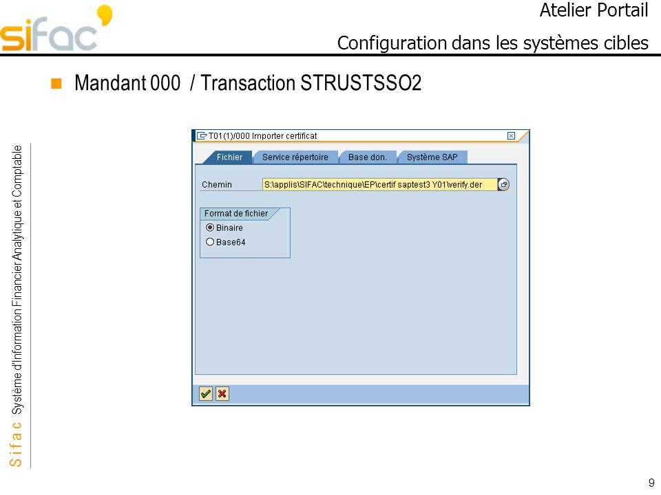 S i f a c Système dInformation Financier Analytique et Comptable Sifac 9 Atelier Portail Configuration dans les systèmes cibles Mandant 000 / Transaction STRUSTSSO2