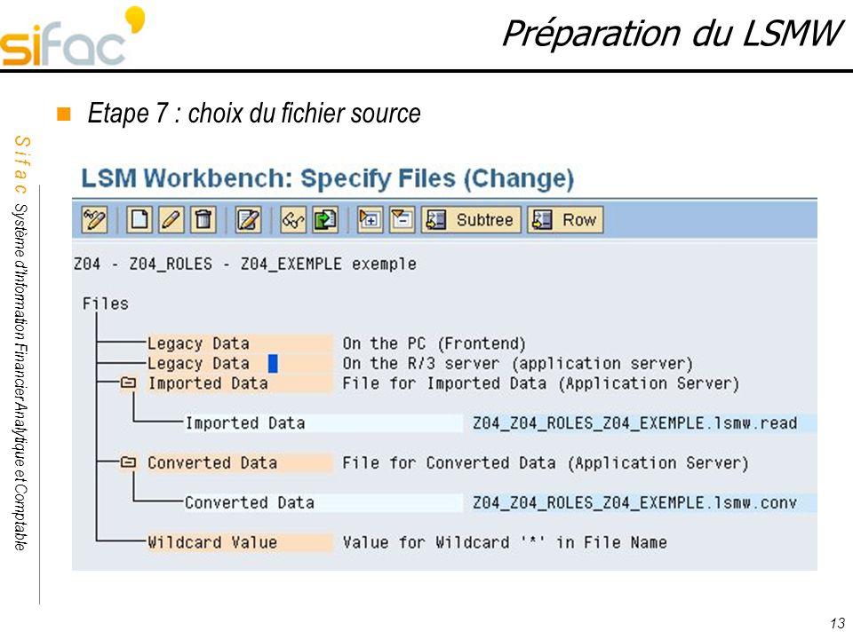 S i f a c Système dInformation Financier Analytique et Comptable Sifac 13 Préparation du LSMW Etape 7 : choix du fichier source