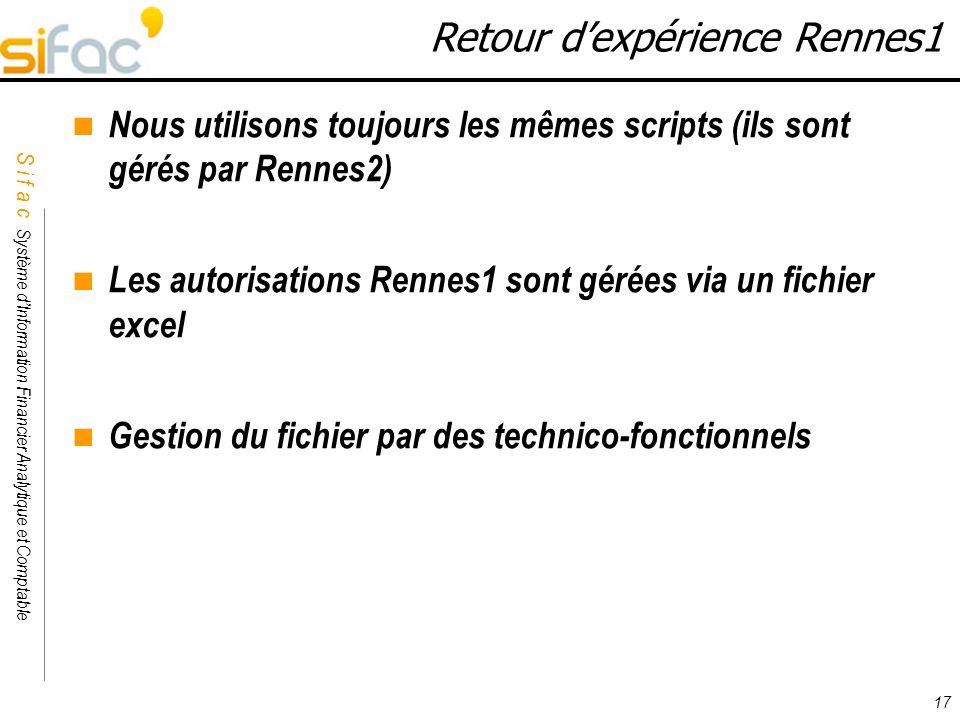 S i f a c Système dInformation Financier Analytique et Comptable Sifac 17 Retour dexpérience Rennes1 Nous utilisons toujours les mêmes scripts (ils so