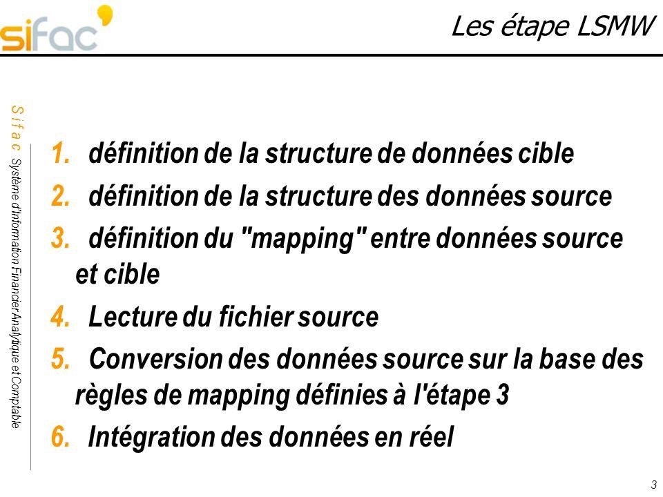 S i f a c Système dInformation Financier Analytique et Comptable Sifac 3 Les étape LSMW 1. définition de la structure de données cible 2. définition d