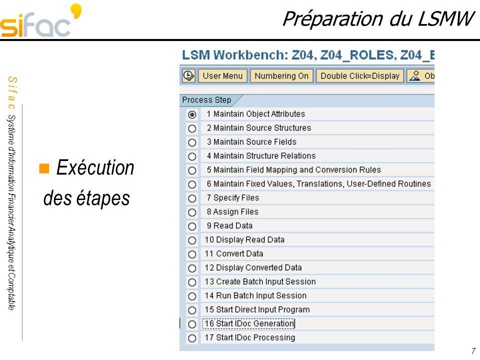 S i f a c Système dInformation Financier Analytique et Comptable Sifac 7 Préparation du LSMW Exécution des étapes