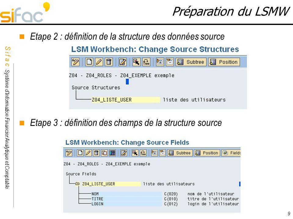 S i f a c Système dInformation Financier Analytique et Comptable Sifac 9 Préparation du LSMW Etape 2 : définition de la structure des données source E