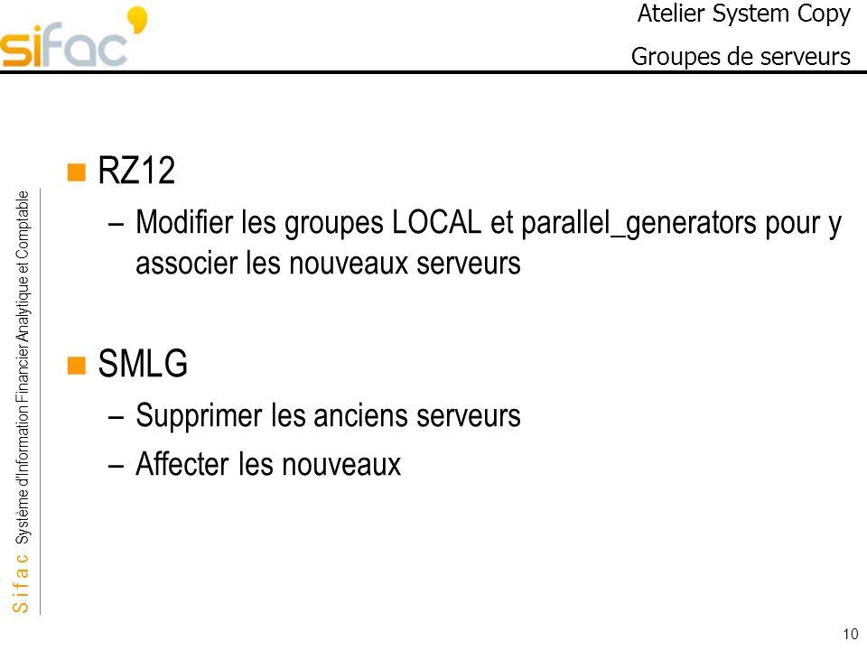S i f a c Système dInformation Financier Analytique et Comptable Sifac 10 Atelier System Copy Groupes de serveurs RZ12 –Modifier les groupes LOCAL et