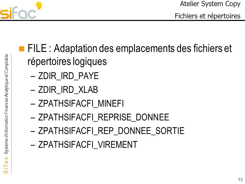 S i f a c Système dInformation Financier Analytique et Comptable Sifac 13 Atelier System Copy Fichiers et répertoires FILE : Adaptation des emplacemen