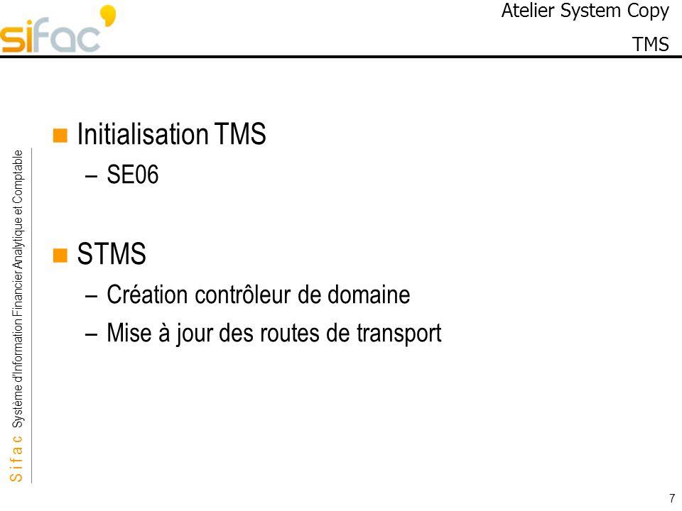 S i f a c Système dInformation Financier Analytique et Comptable Sifac 7 Atelier System Copy TMS Initialisation TMS –SE06 STMS –Création contrôleur de