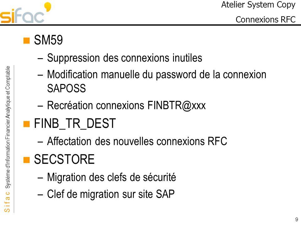 S i f a c Système dInformation Financier Analytique et Comptable Sifac 9 Atelier System Copy Connexions RFC SM59 –Suppression des connexions inutiles